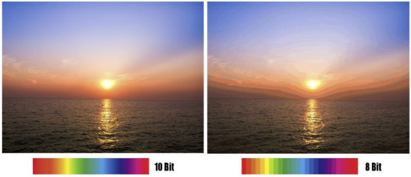 Difference between 8bit and 10bit images